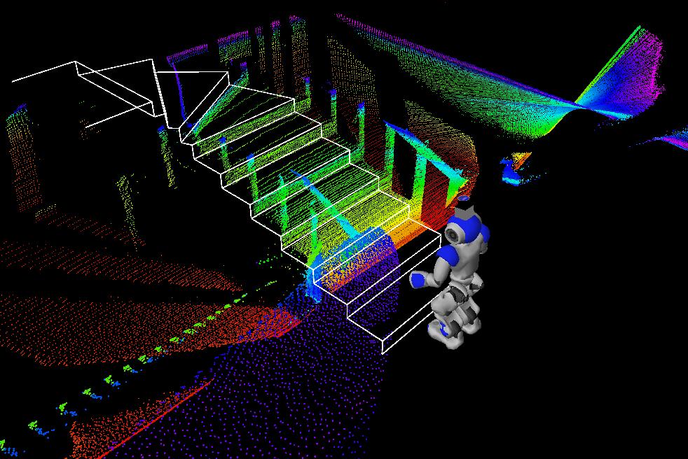 Foundations of Artificial Intelligence · Robotics Laboratory
